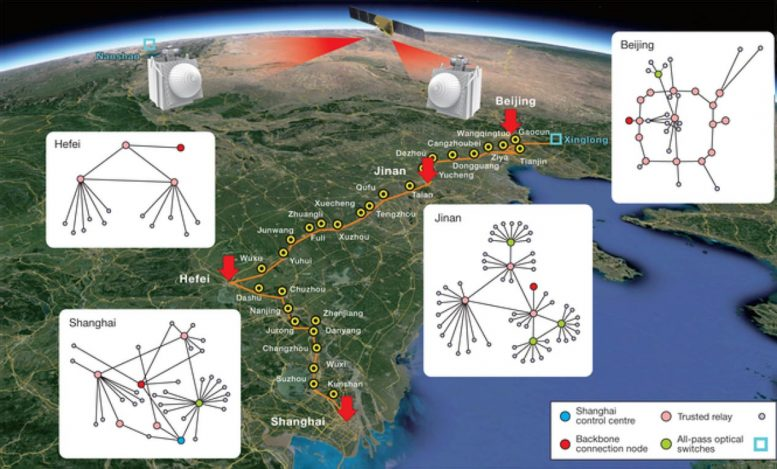 First Integrated Quantum Communication Network