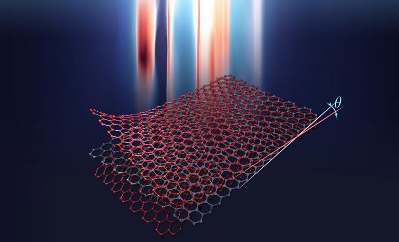 Twisted Trilayer Graphene