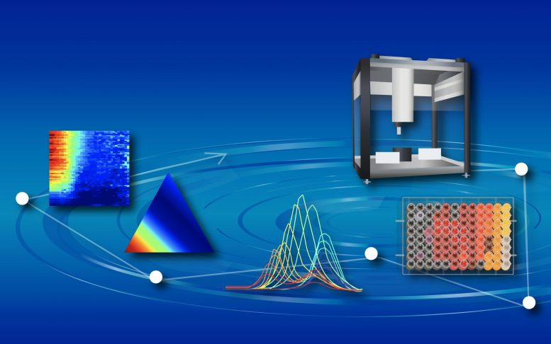 Chemical Robotics and Machine Learning to Speed the Search for Stable Perovskites